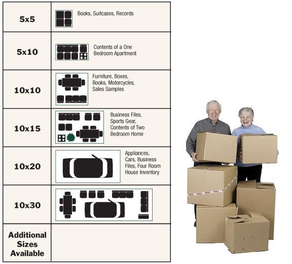 10x30 Storage Units Near Me: West Chester PA Self Storage